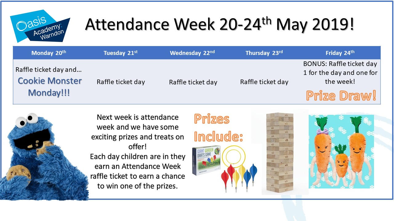 Attendance Week Monday 20th-Friday 24th May 2019